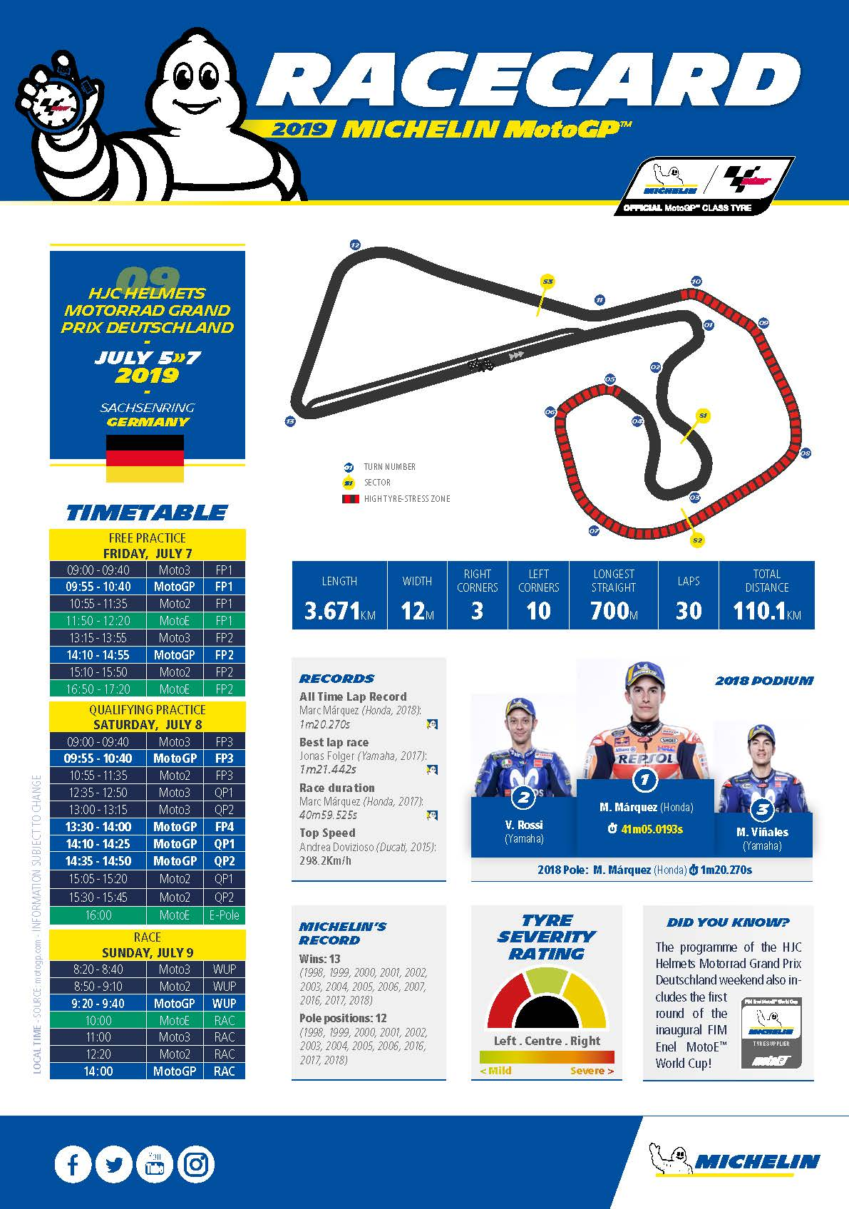 9-AllemagneGP_MICHELIN_MotoGP_Racecard_GB_Page_1